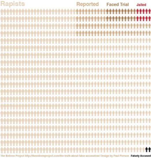 rape_infographic